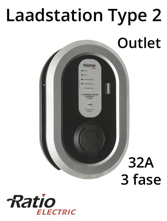 EV Laadstation type 2 Outlet 32A 3 fase