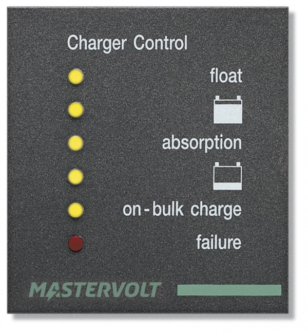 MasterView Read-Out