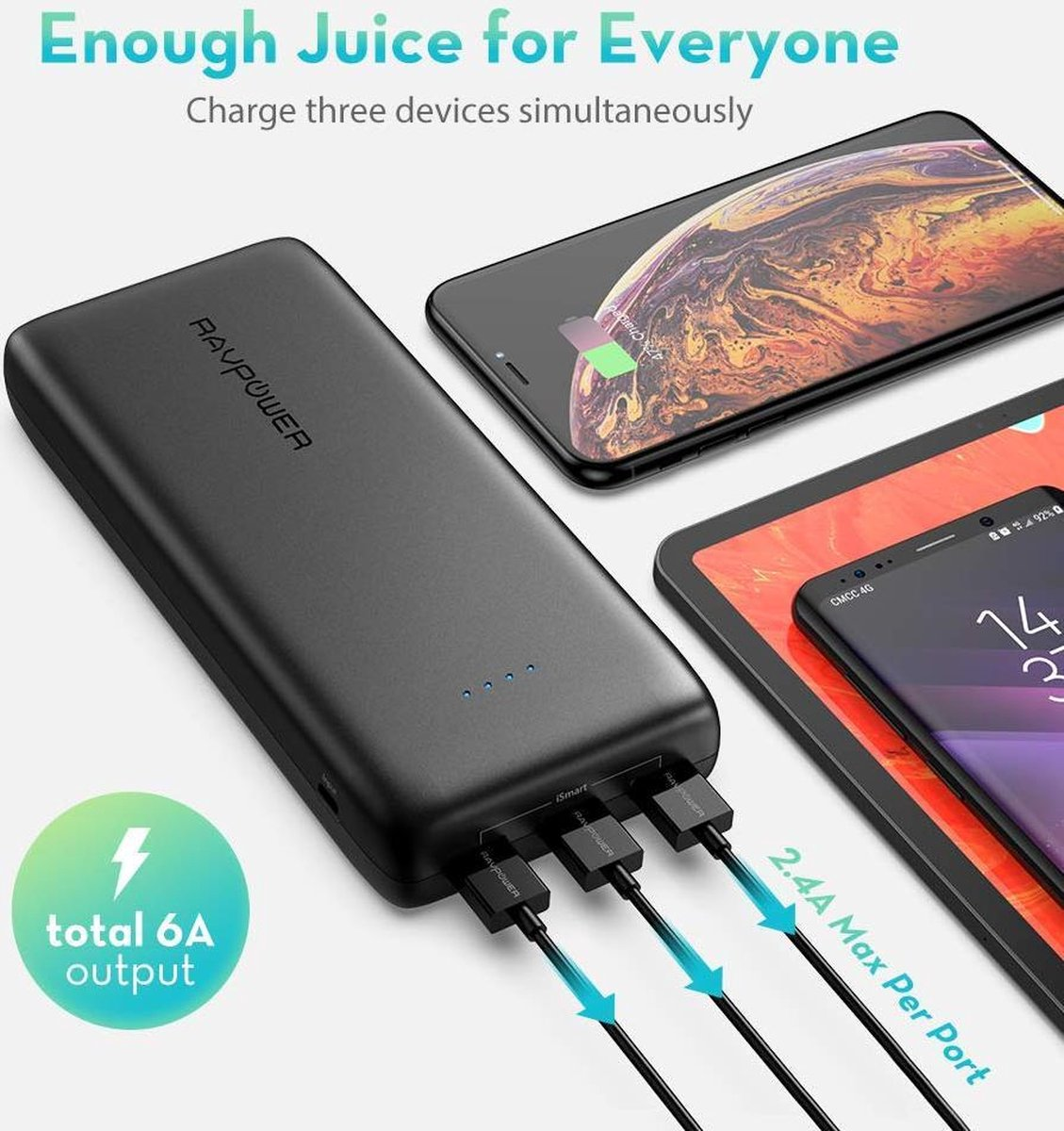 Portable Charger 32000 RAVPower 32000mAh Battery Pack 6A Output